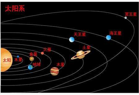 太阳系.jpg